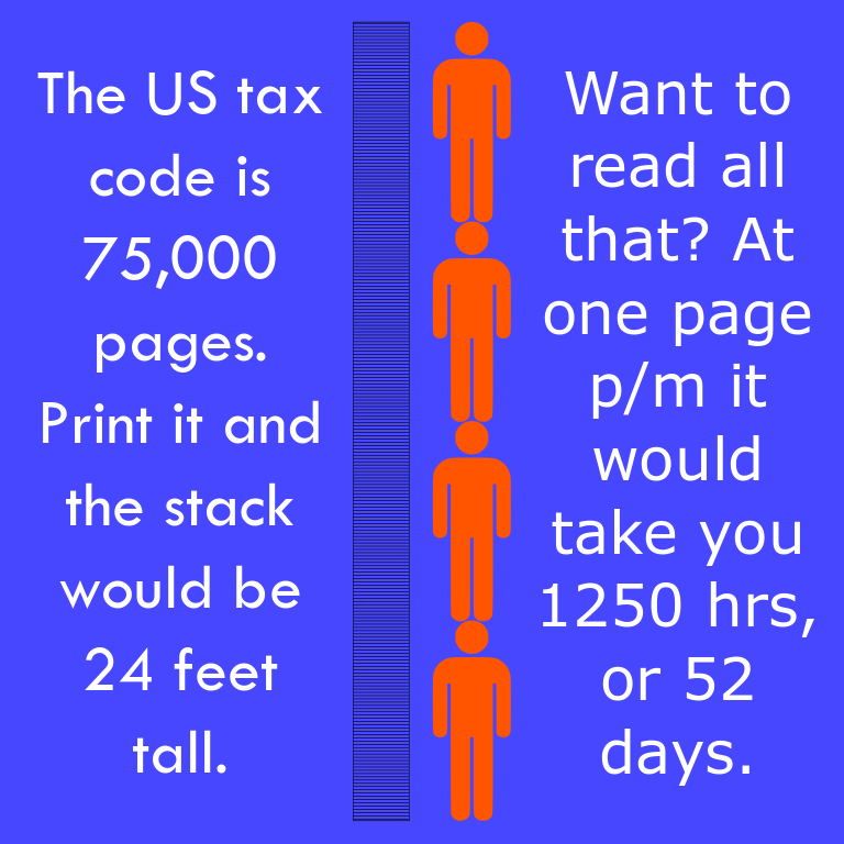 The US tax code is 75,000 pages. At 1 page per minute it would take 1250 hours, or 52 days, to complete.